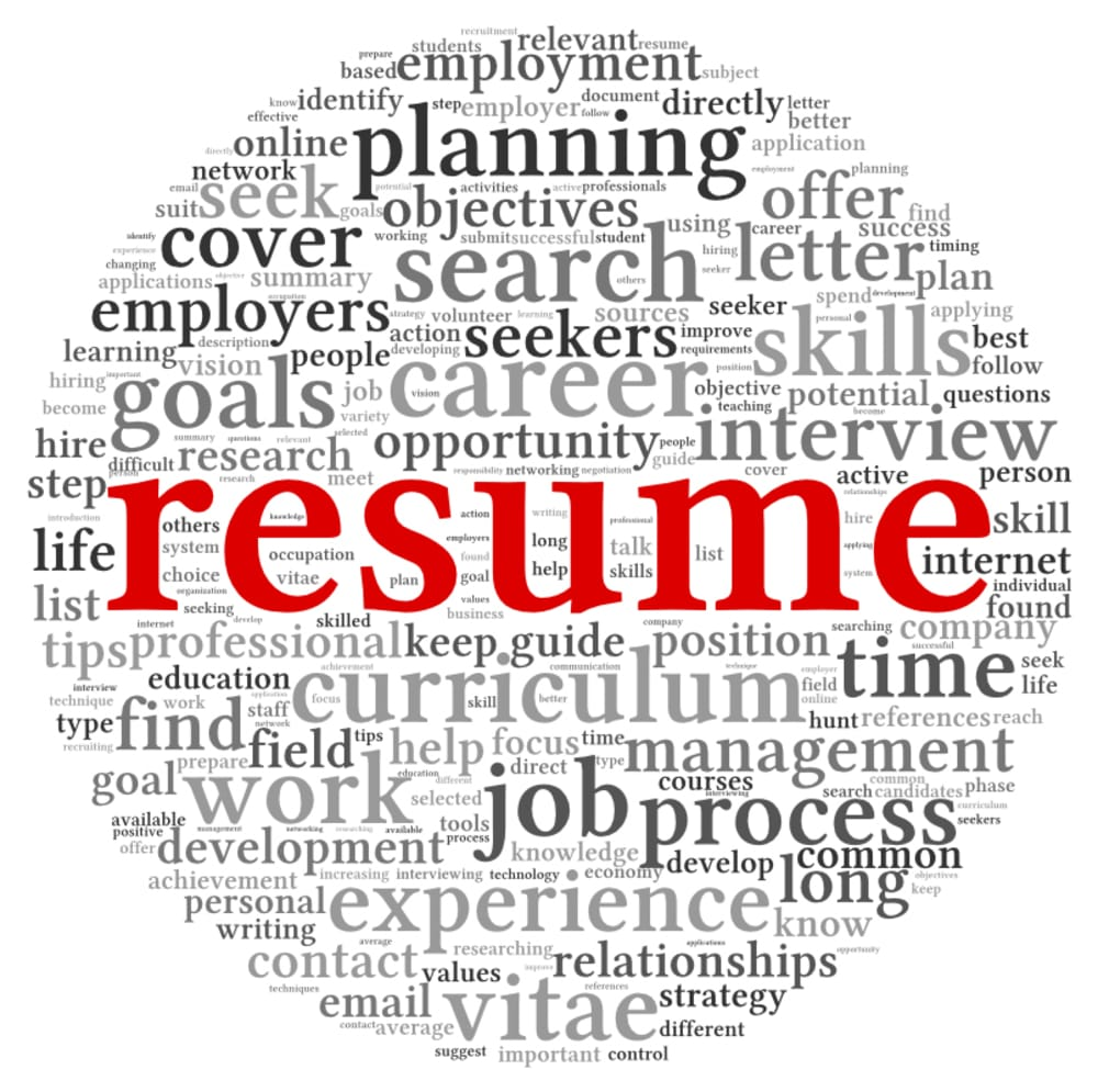 all about writing resumes cvs cover letters and lists of references